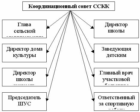 Главная Юридические Договора Трудовые договоры.